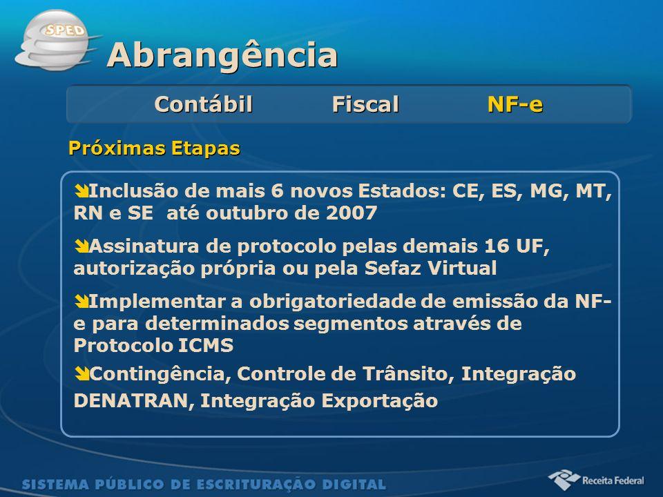 Abrangência Contábil Fiscal NF-e Próximas Etapas