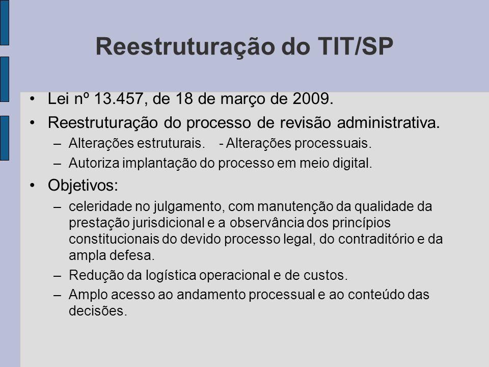 Reestruturação do TIT/SP