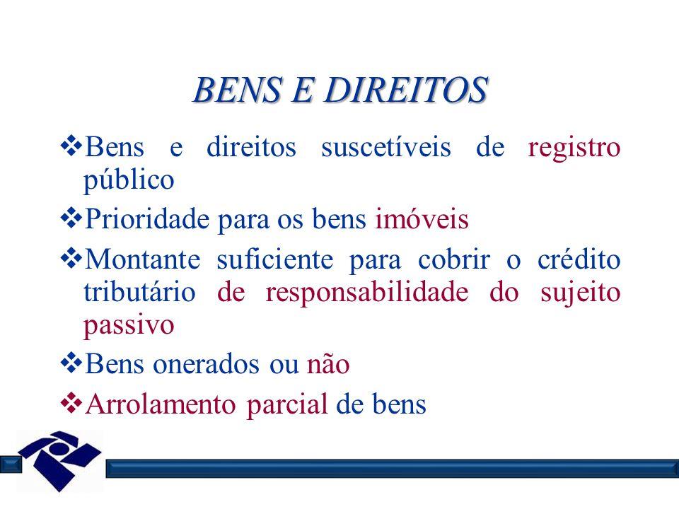 BENS E DIREITOS Bens e direitos suscetíveis de registro público