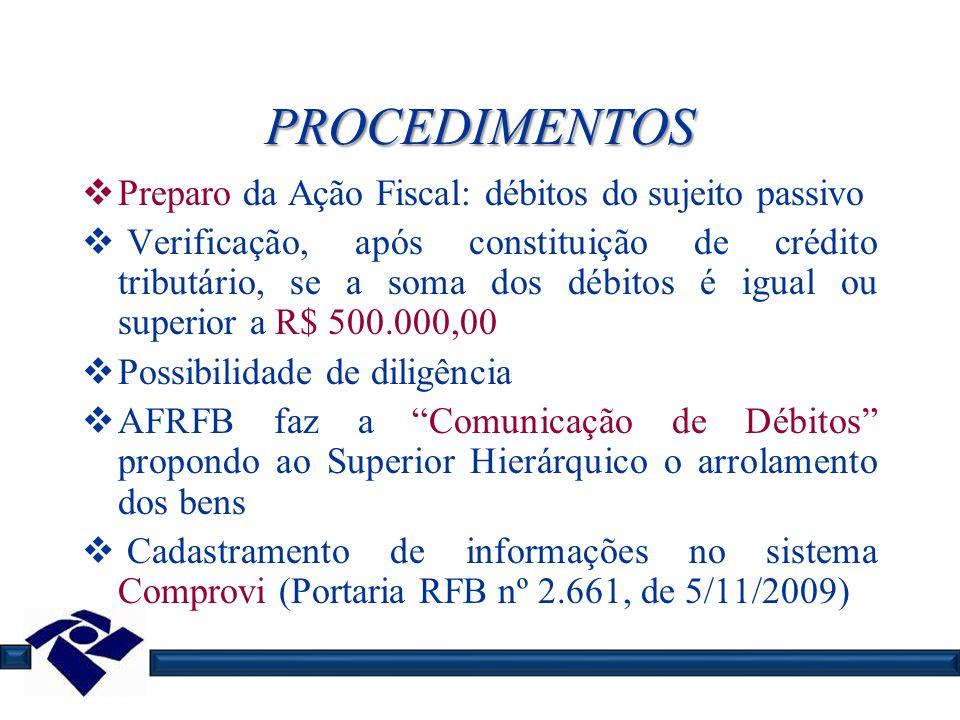 PROCEDIMENTOS Preparo da Ação Fiscal: débitos do sujeito passivo