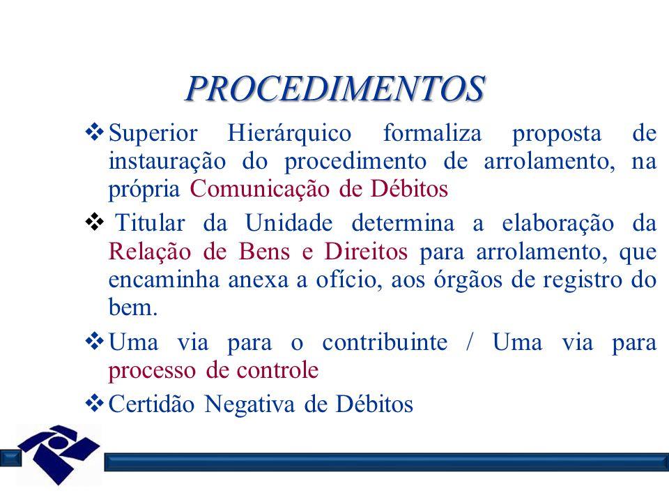 PROCEDIMENTOS Superior Hierárquico formaliza proposta de instauração do procedimento de arrolamento, na própria Comunicação de Débitos.