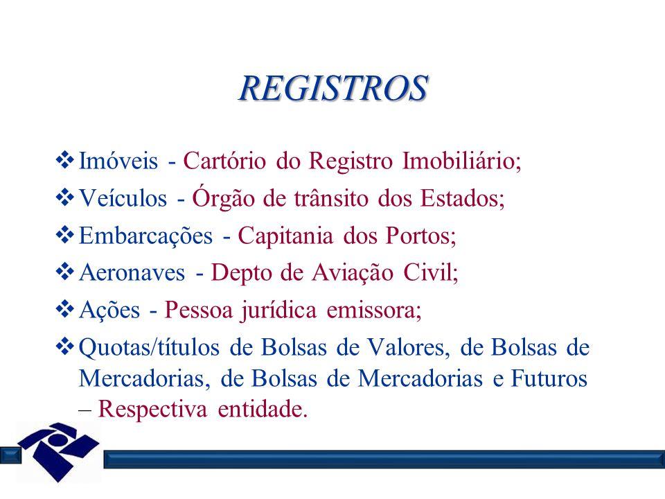 REGISTROS Imóveis - Cartório do Registro Imobiliário;