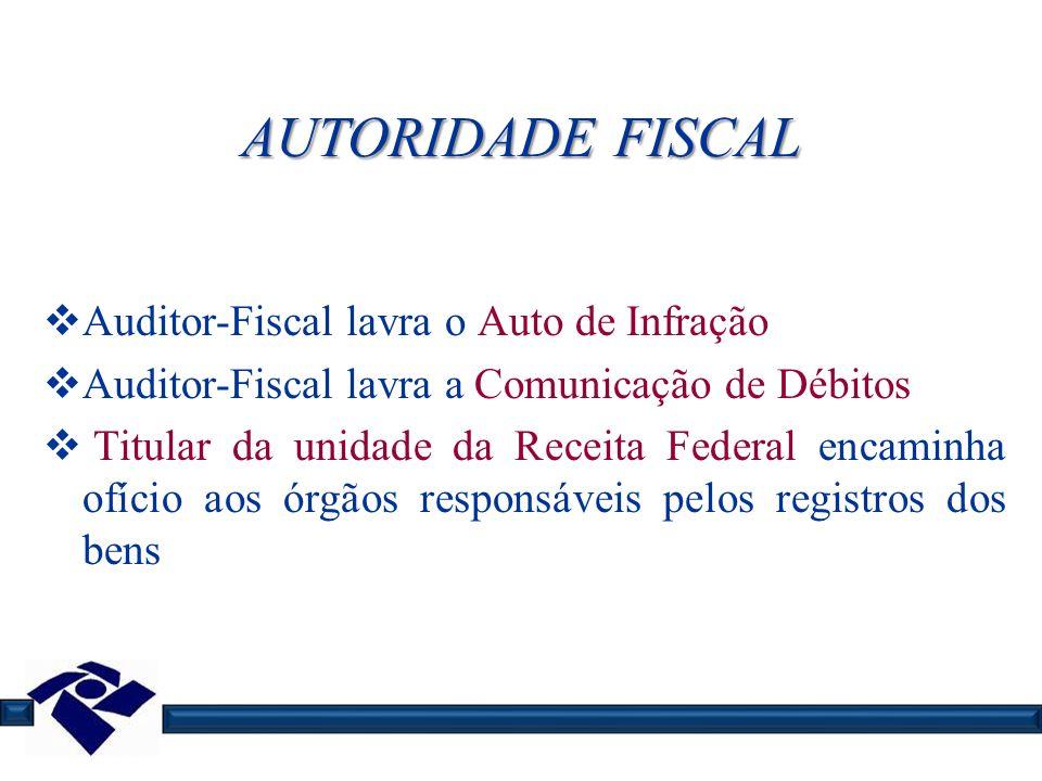 AUTORIDADE FISCAL Auditor-Fiscal lavra o Auto de Infração