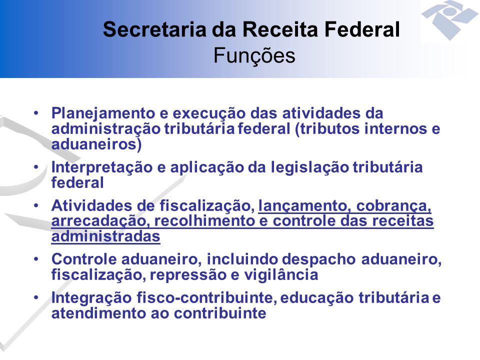 Secretaria da Receita Federal Funções