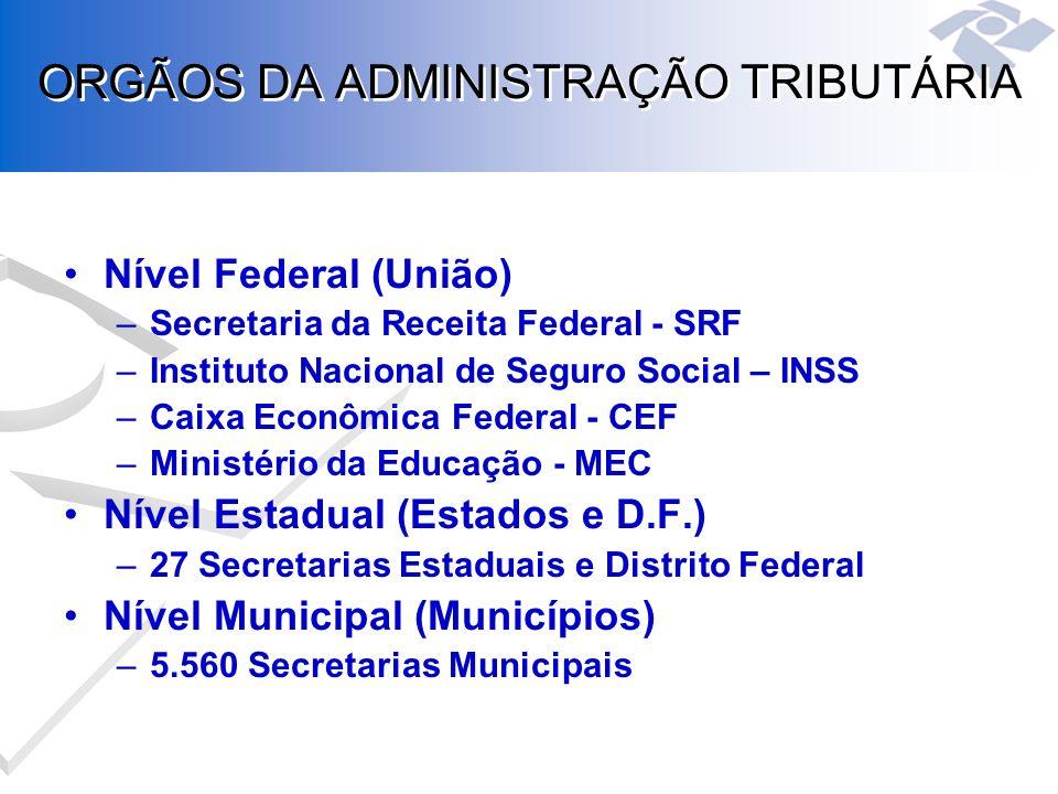 ORGÃOS DA ADMINISTRAÇÃO TRIBUTÁRIA