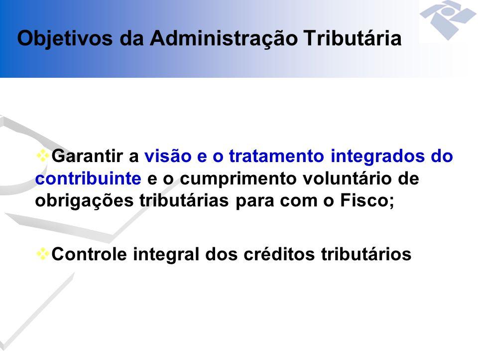 Objetivos da Administração Tributária