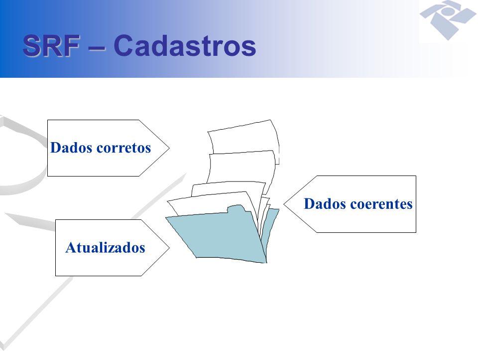 SRF – Cadastros Dados corretos Dados coerentes Atualizados