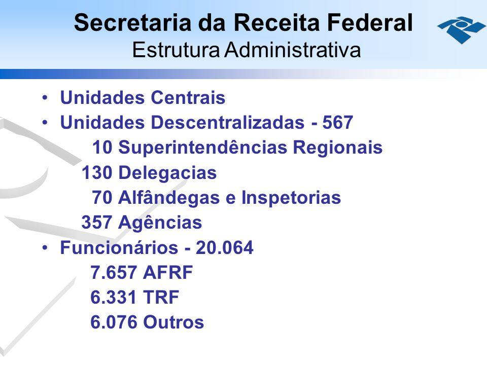 Secretaria da Receita Federal Estrutura Administrativa
