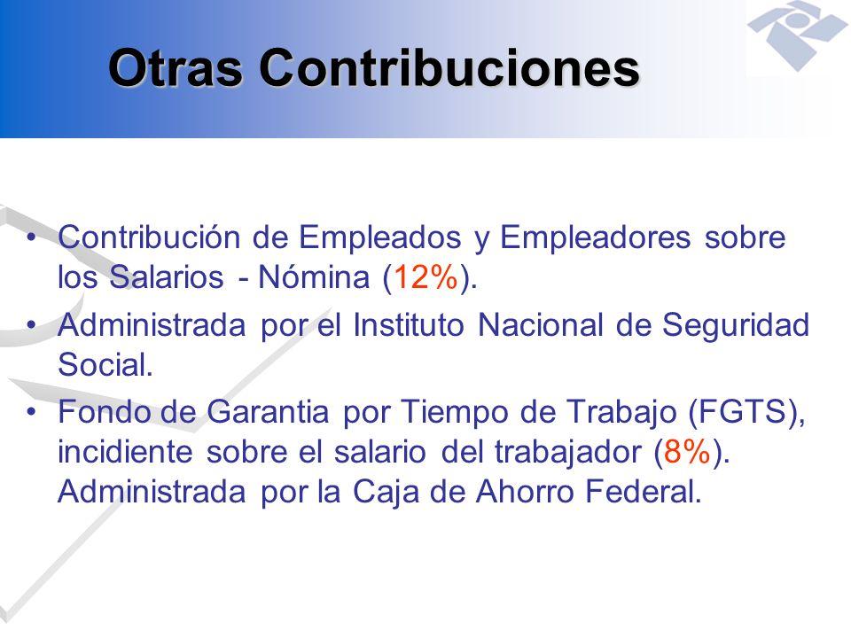 Otras ContribucionesContribución de Empleados y Empleadores sobre los Salarios - Nómina (12%).