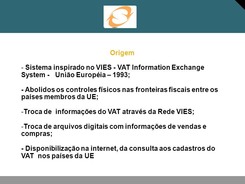 Origem Sistema inspirado no VIES - VAT Information Exchange System - União Européia – 1993;
