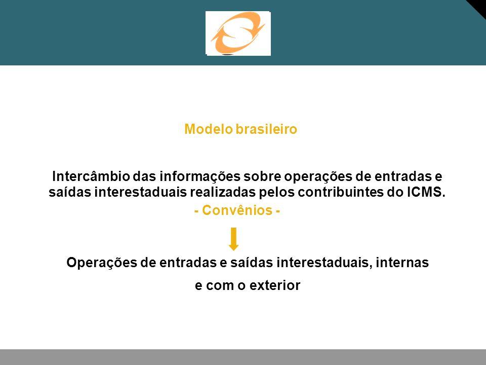 Operações de entradas e saídas interestaduais, internas
