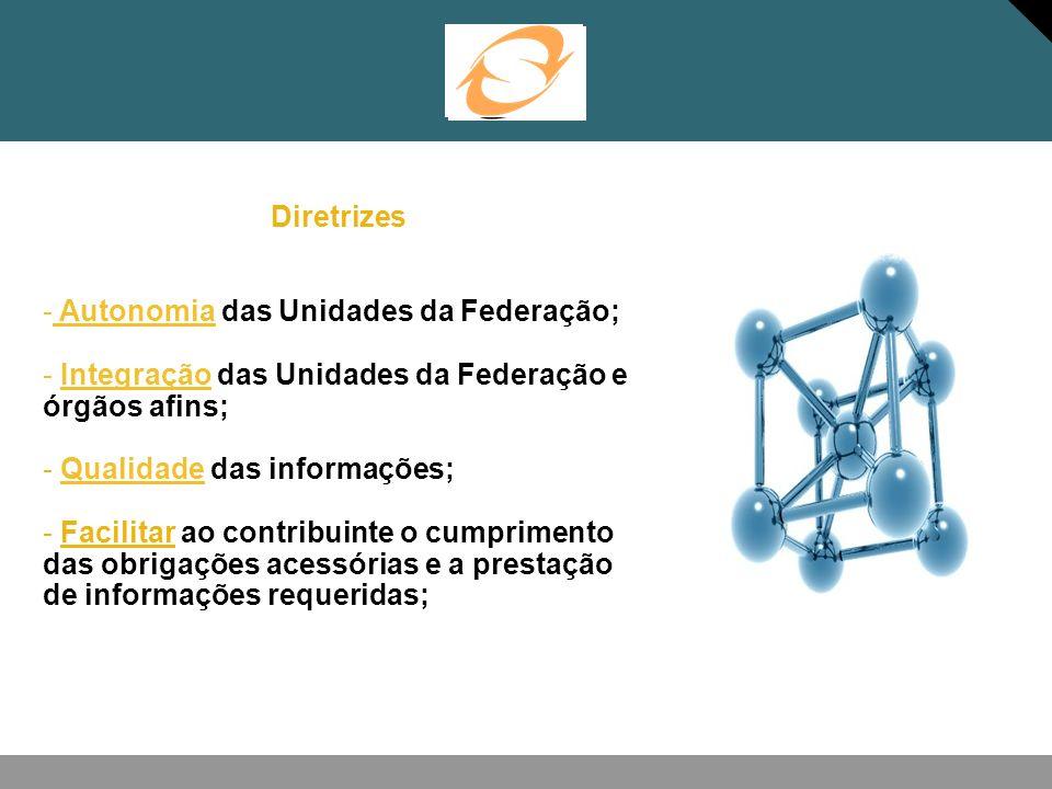 Diretrizes Autonomia das Unidades da Federação; Integração das Unidades da Federação e órgãos afins;