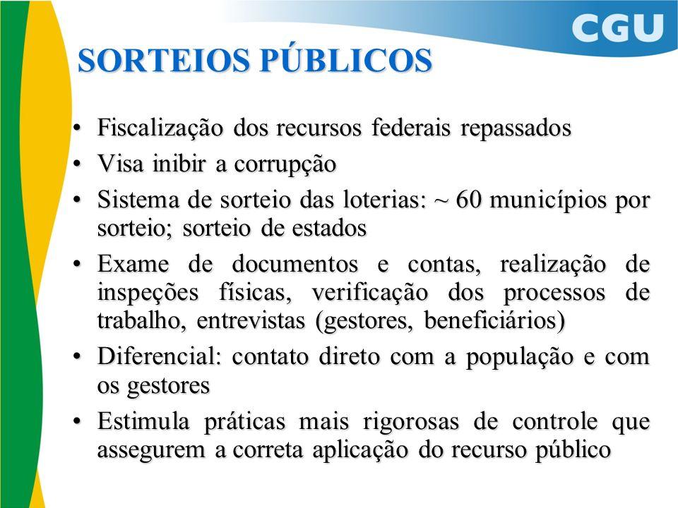 SORTEIOS PÚBLICOS Fiscalização dos recursos federais repassados