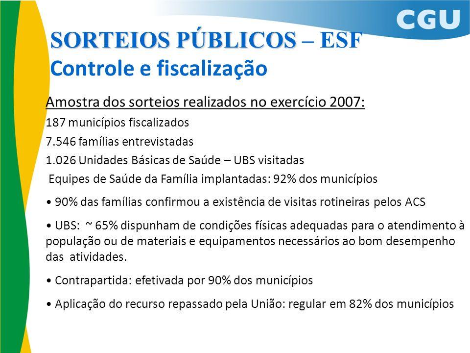 SORTEIOS PÚBLICOS – ESF Controle e fiscalização