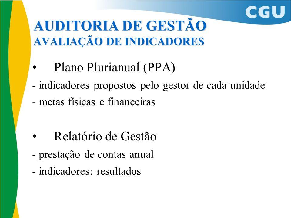 AUDITORIA DE GESTÃO AVALIAÇÃO DE INDICADORES