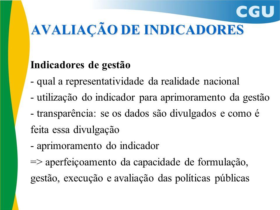 AVALIAÇÃO DE INDICADORES