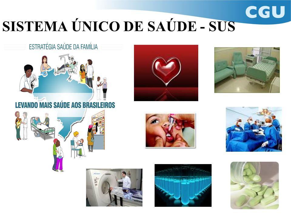 SISTEMA ÚNICO DE SAÚDE - SUS