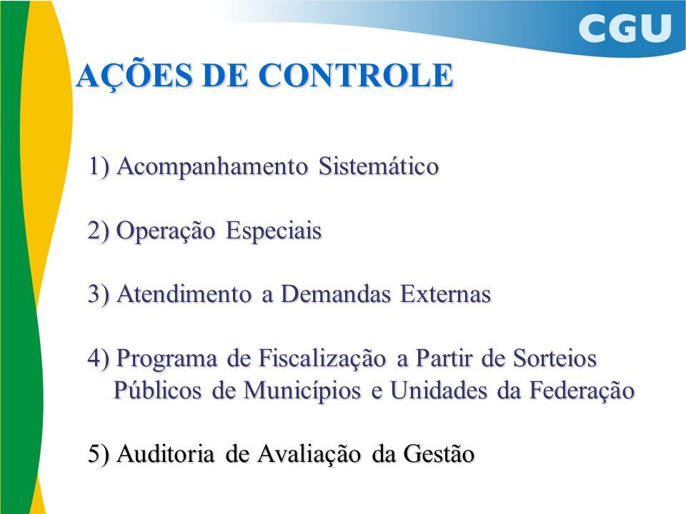AÇÕES DE CONTROLE 1) Acompanhamento Sistemático 2) Operação Especiais