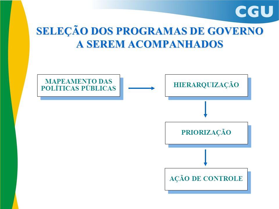 SELEÇÃO DOS PROGRAMAS DE GOVERNO A SEREM ACOMPANHADOS