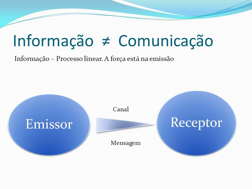 Informação ≠ Comunicação