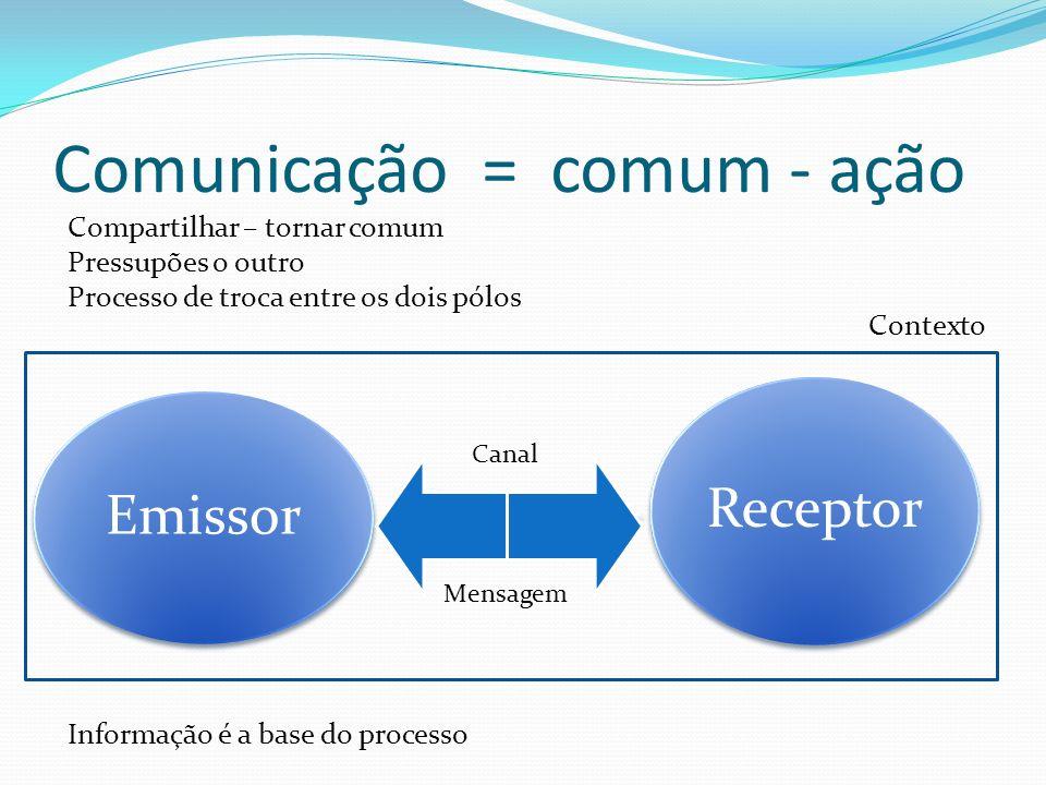 Comunicação = comum - ação