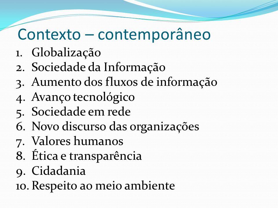 Contexto – contemporâneo