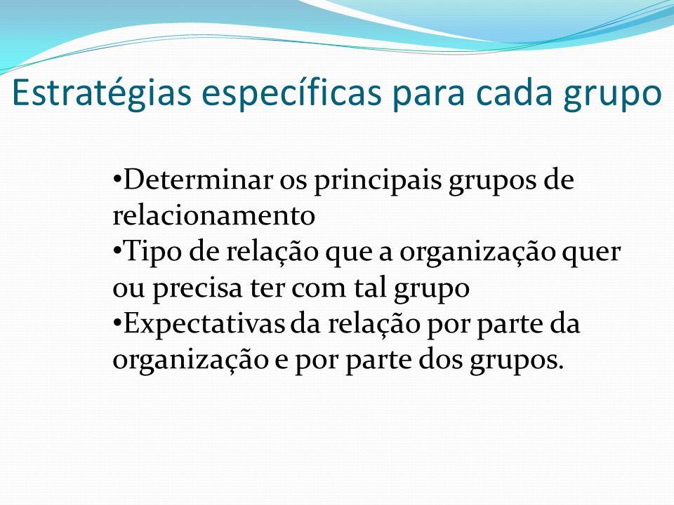 Estratégias específicas para cada grupo