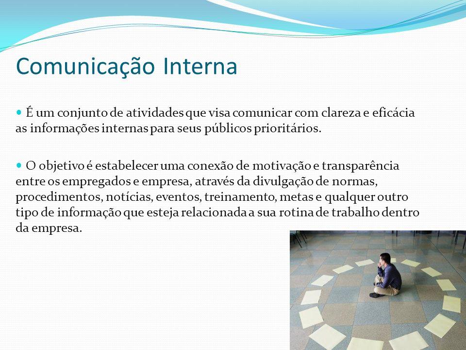 Comunicação Interna É um conjunto de atividades que visa comunicar com clareza e eficácia as informações internas para seus públicos prioritários.