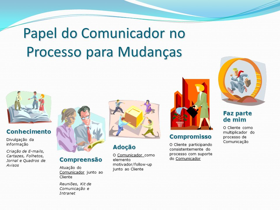 Papel do Comunicador no Processo para Mudanças