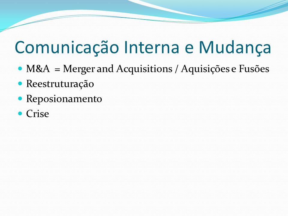 Comunicação Interna e Mudança
