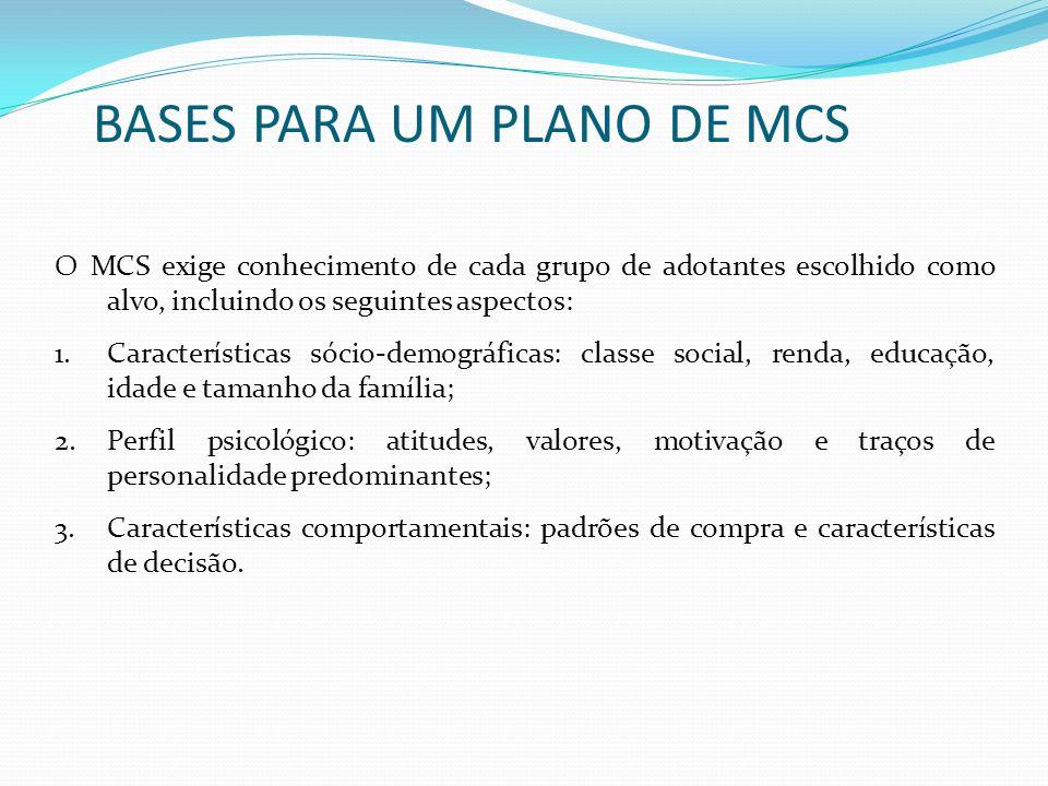 BASES PARA UM PLANO DE MCS