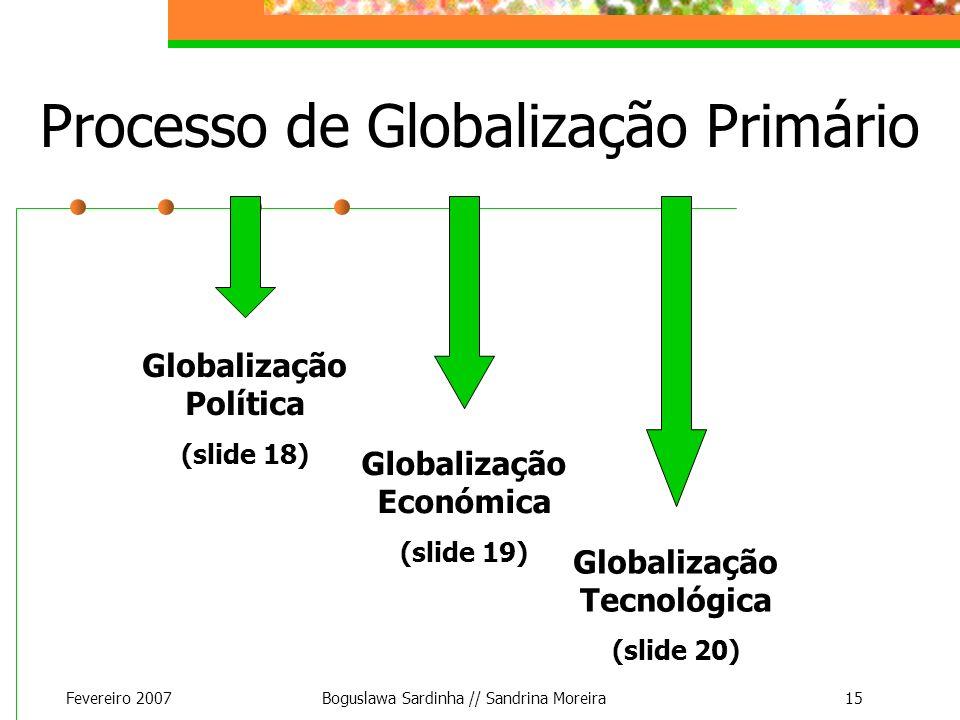 Processo de Globalização Primário