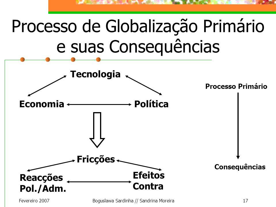 Processo de Globalização Primário e suas Consequências