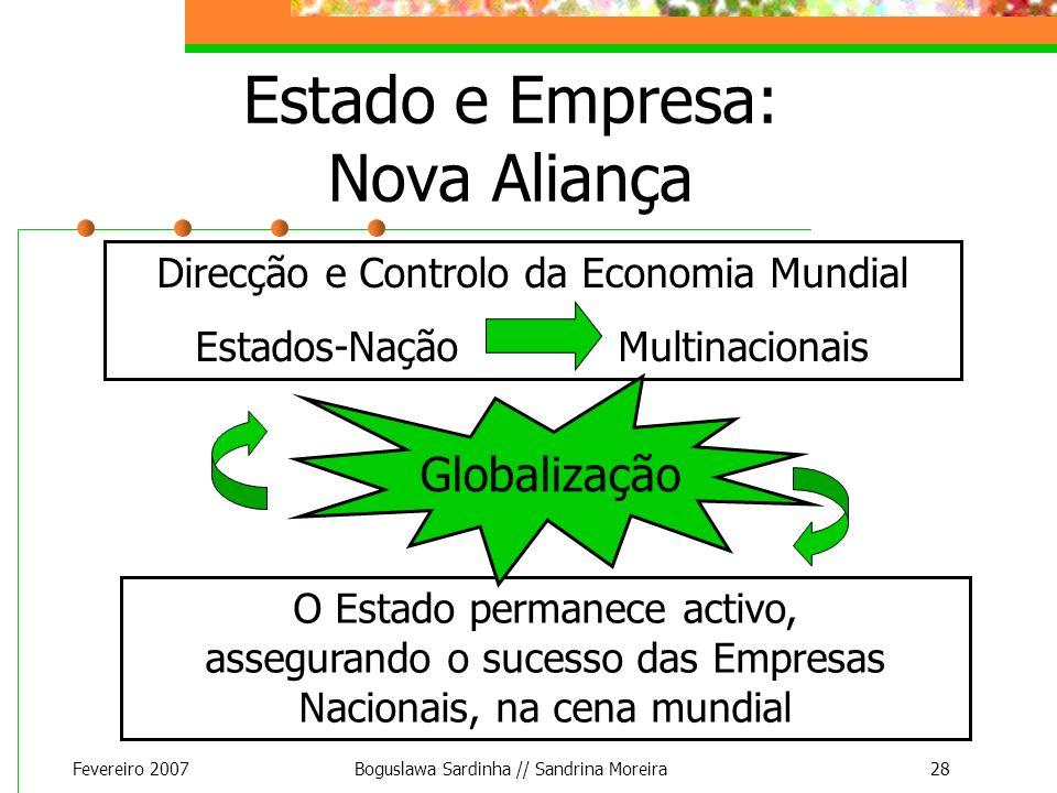Estado e Empresa: Nova Aliança