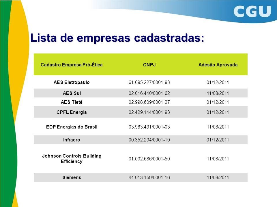 Cadastro Empresa Pró-Ética Johnson Controls Building Efficiency