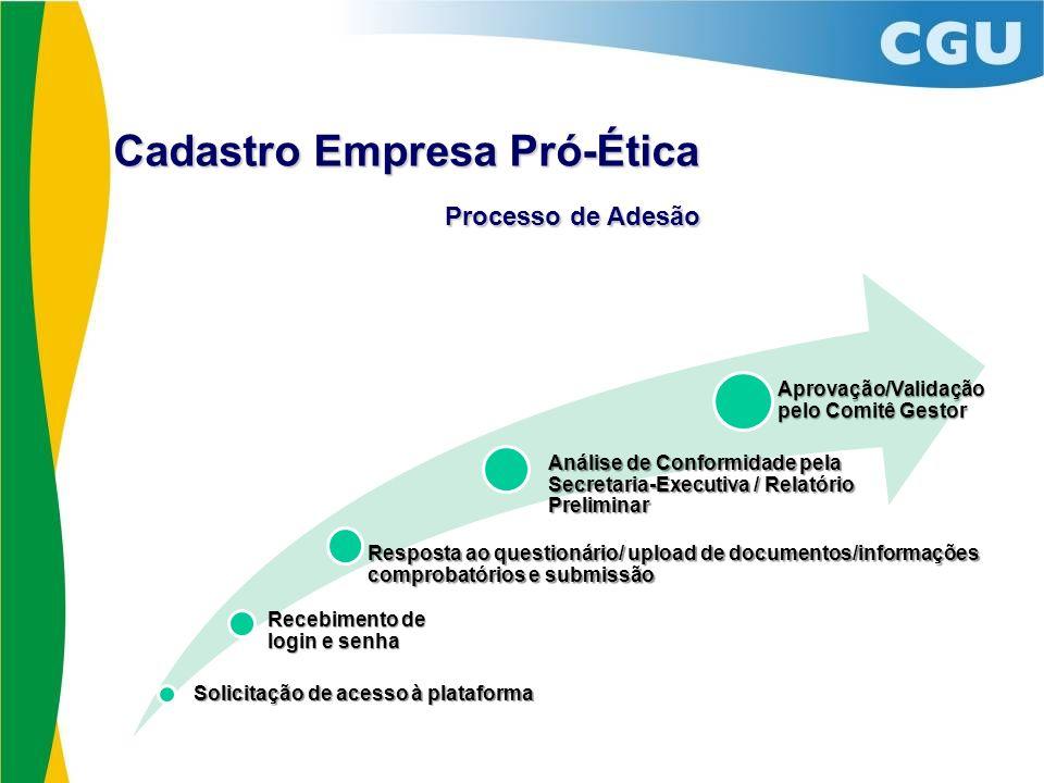 Cadastro Empresa Pró-Ética