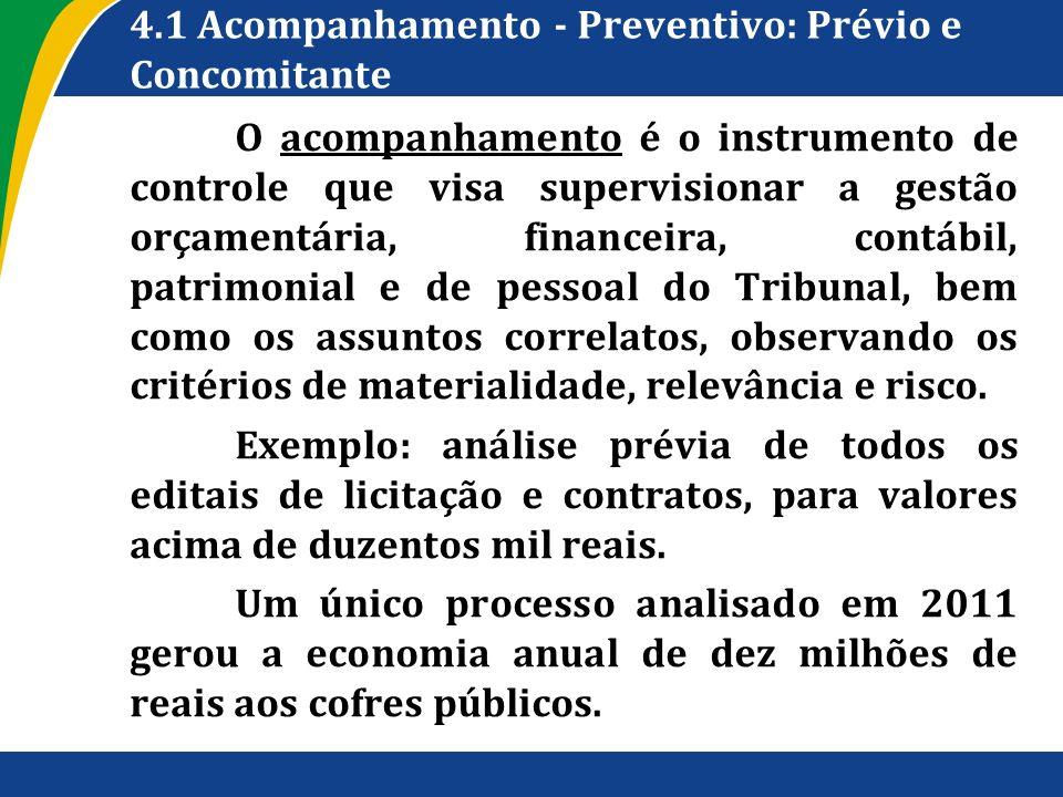 4.1 Acompanhamento - Preventivo: Prévio e Concomitante