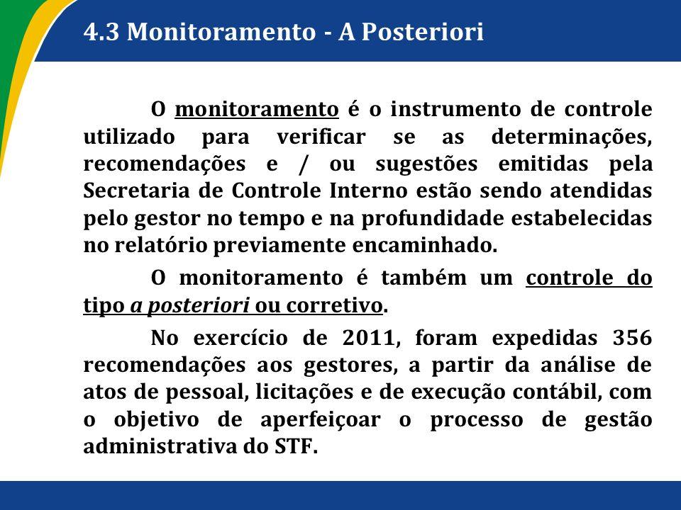 4.3 Monitoramento - A Posteriori