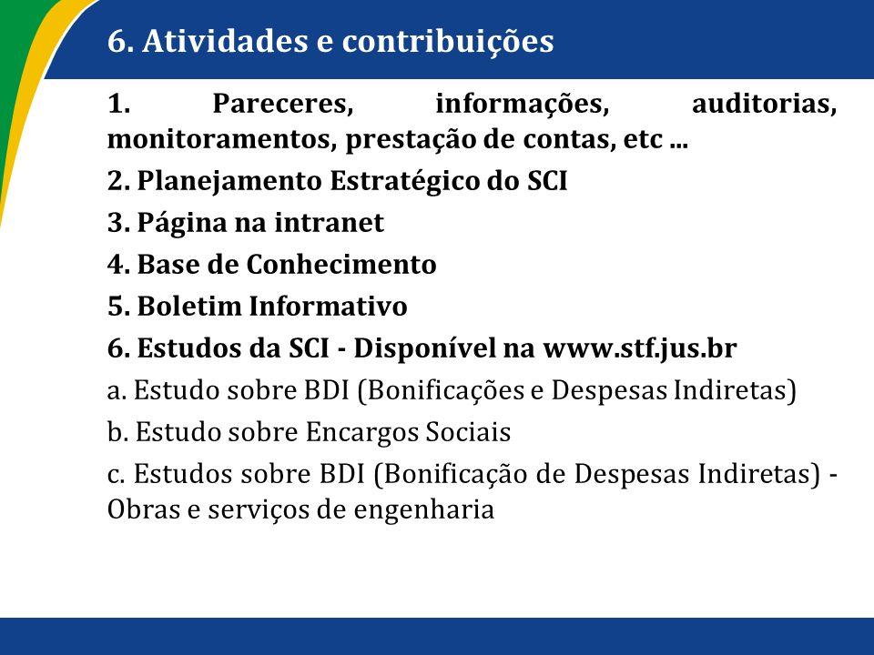 6. Atividades e contribuições