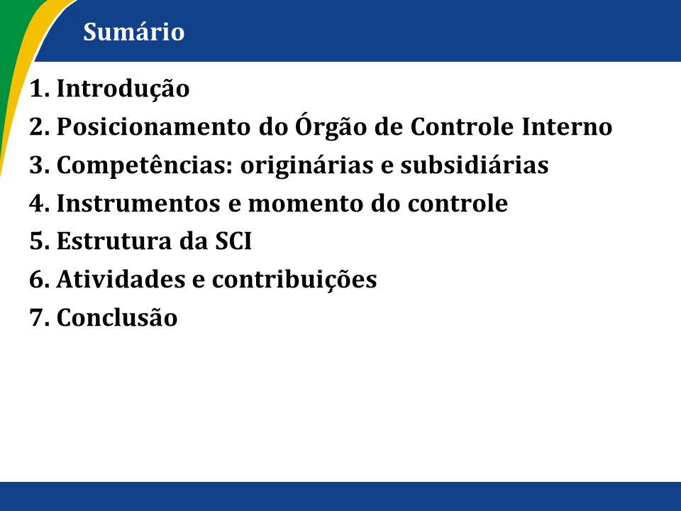 Sumário 1. Introdução. 2. Posicionamento do Órgão de Controle Interno. 3. Competências: originárias e subsidiárias.