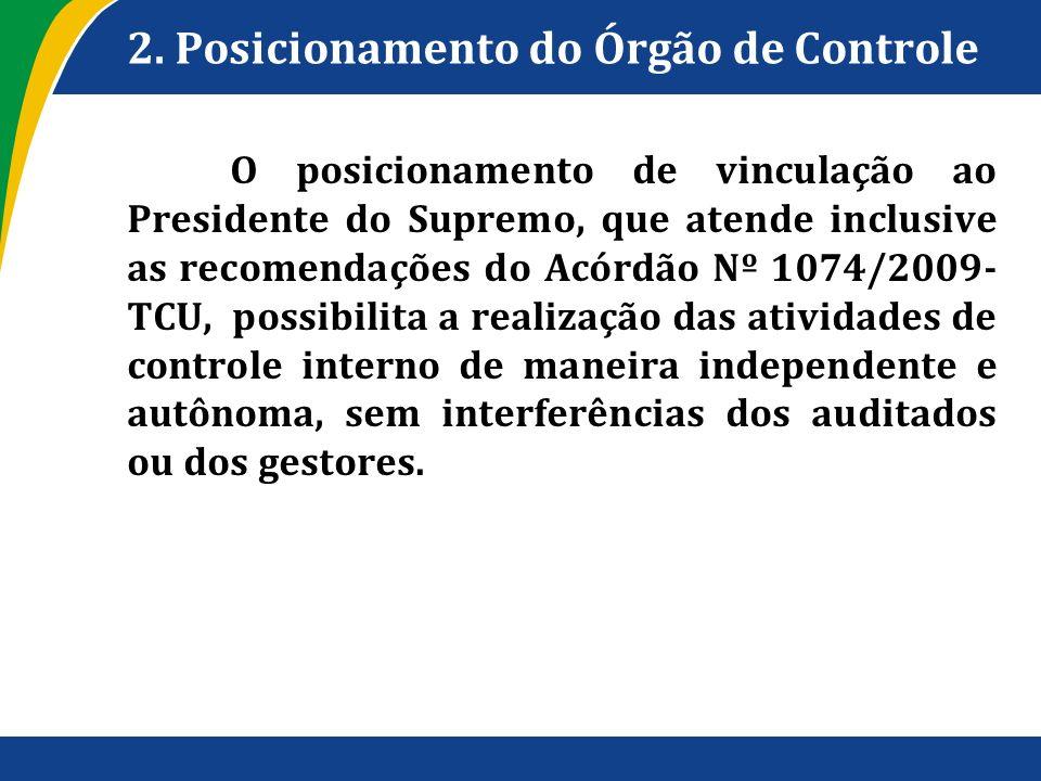 2. Posicionamento do Órgão de Controle