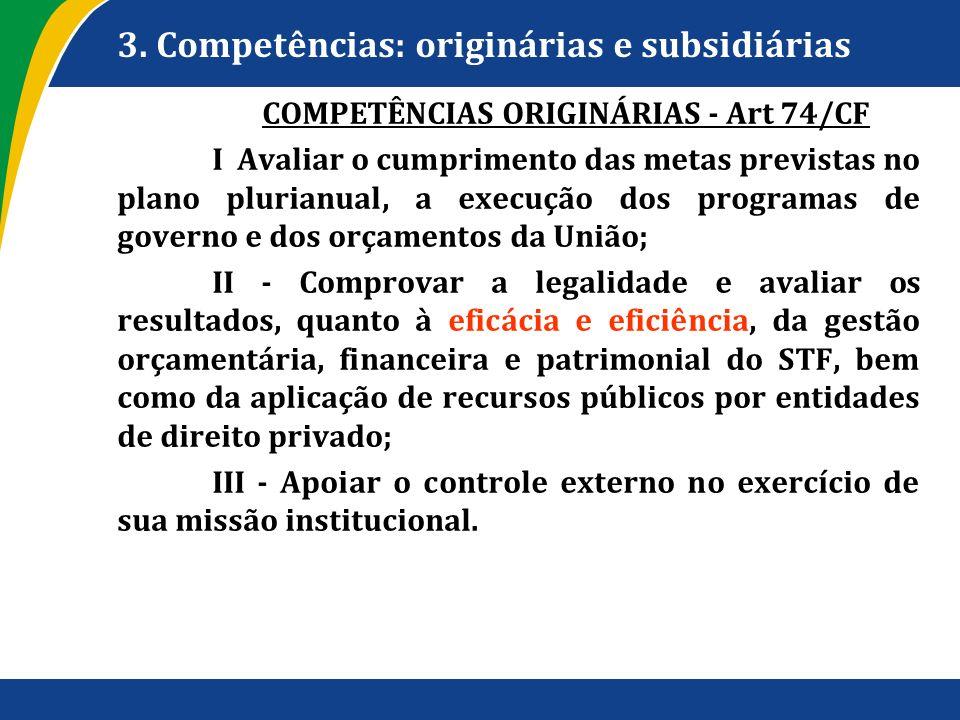 3. Competências: originárias e subsidiárias