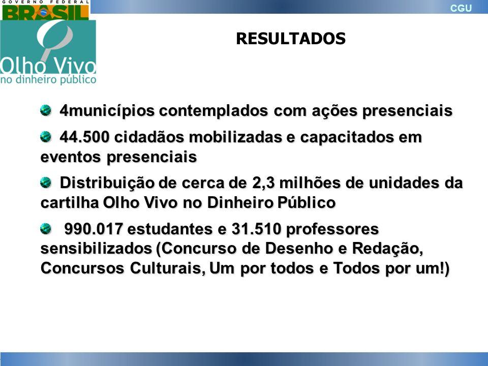 RESULTADOS 4municípios contemplados com ações presenciais. 44.500 cidadãos mobilizadas e capacitados em eventos presenciais.