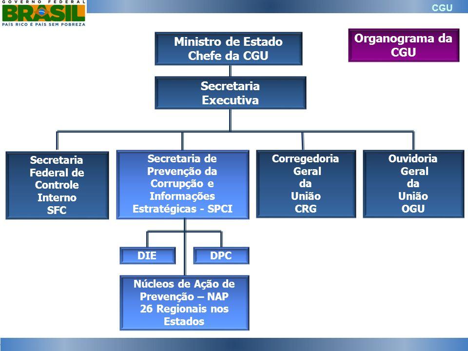 Ministro de Estado Chefe da CGU