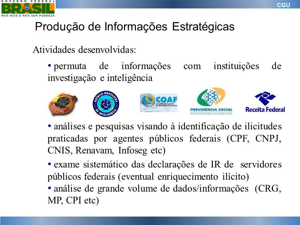 Produção de Informações Estratégicas