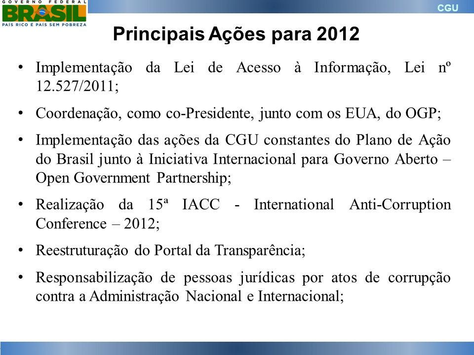 Principais Ações para 2012 Implementação da Lei de Acesso à Informação, Lei nº 12.527/2011;