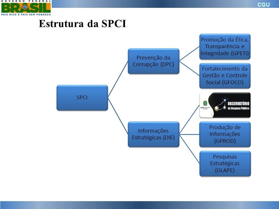 Estrutura da SPCI 4 SPCI Prevenção da Corrupção (DPC)