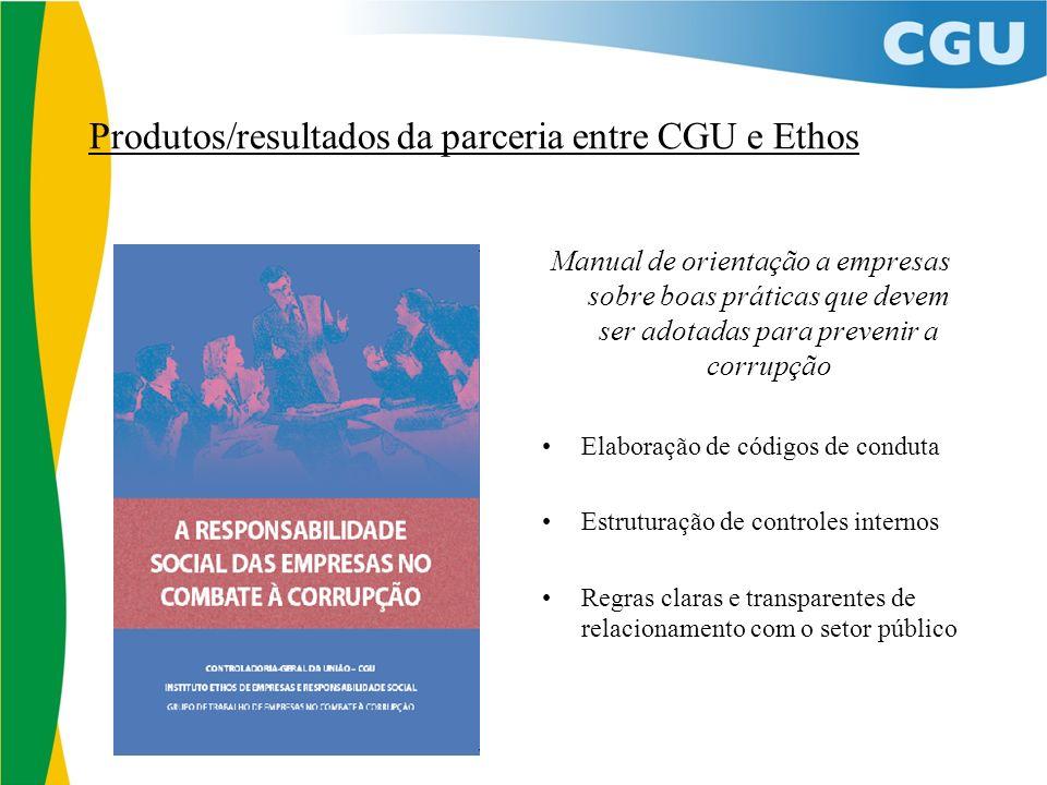 Produtos/resultados da parceria entre CGU e Ethos