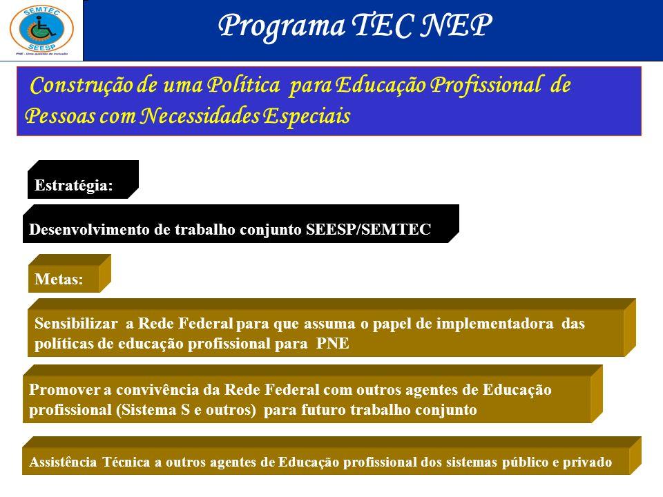 Programa TEC NEP Construção de uma Política para Educação Profissional de Pessoas com Necessidades Especiais.