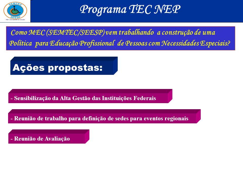 Programa TEC NEP Ações propostas: